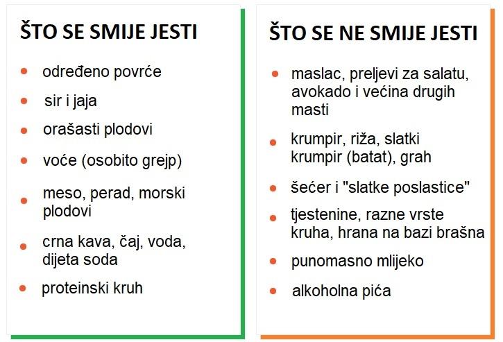 Dijetalna Krumpir Juha Mršaviti Uz Naknadu  Opisthorchiasis 2021